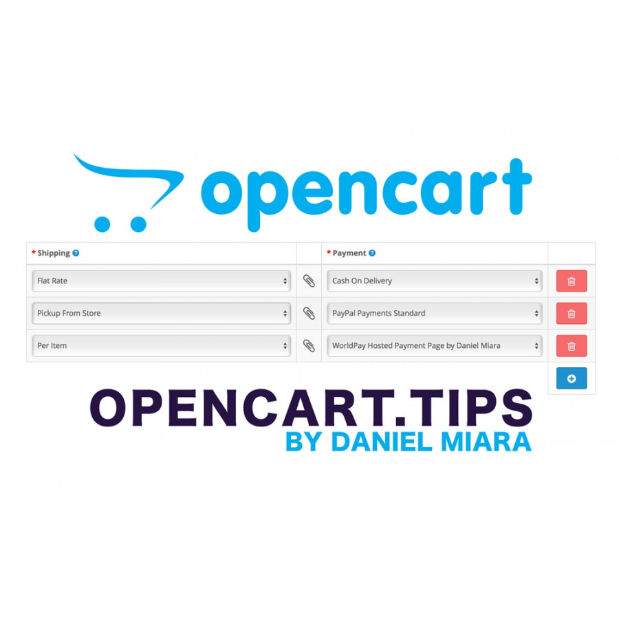 Ship To Pay Opencart 3