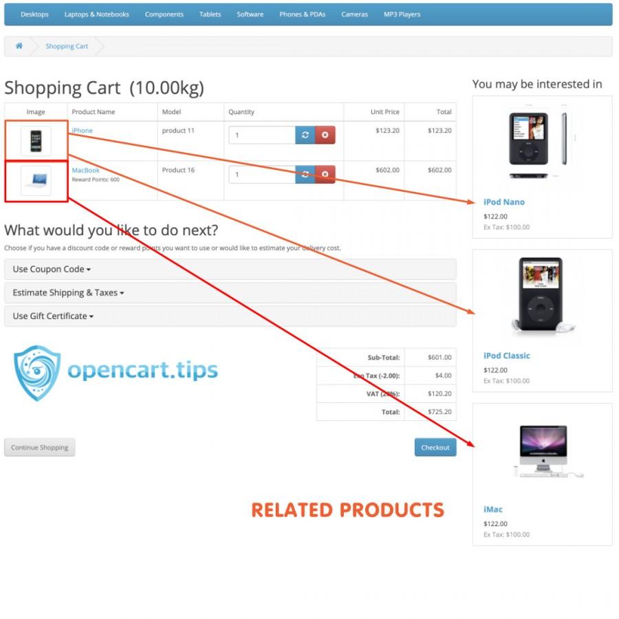 Shopping Cart Related OpenCart